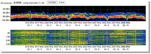 Meraki-analizador-de-espectro-1