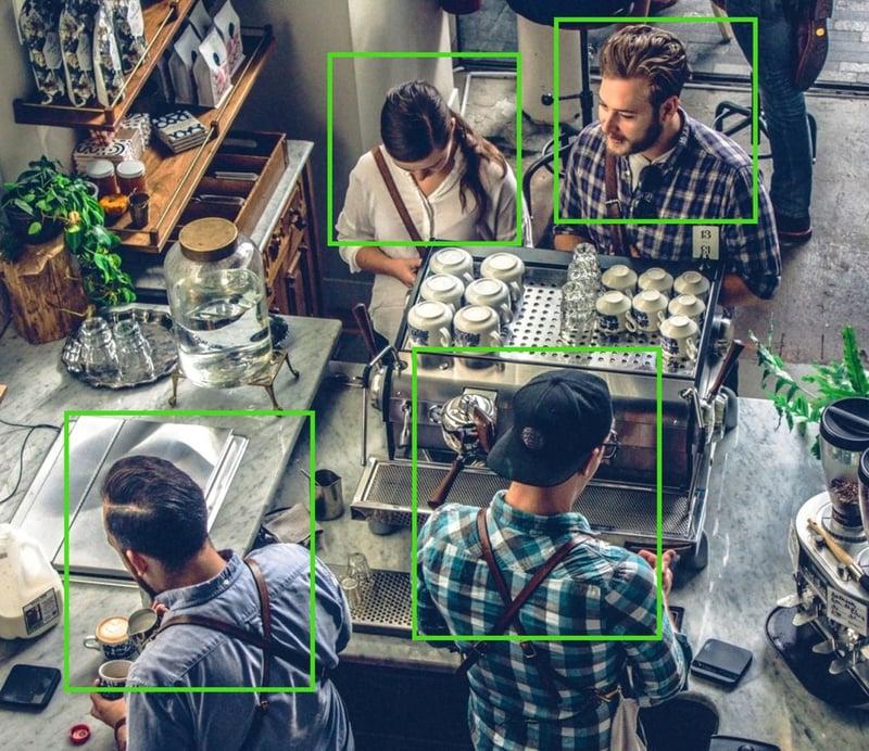 Machine learning: detección de personas y objetos