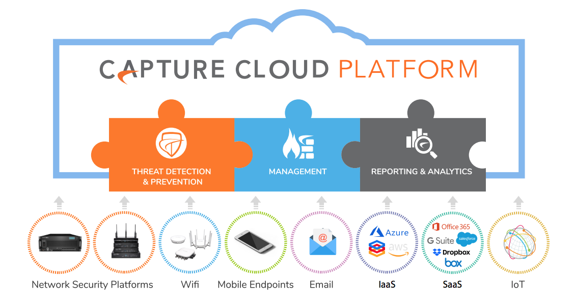 capture-cloud-platform